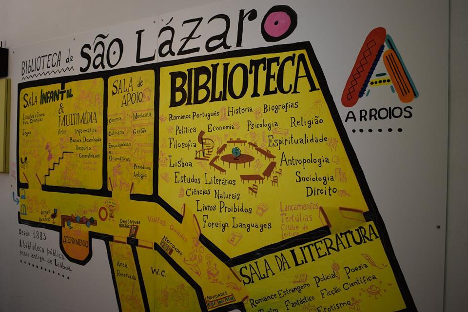 бібліотека Лісабона